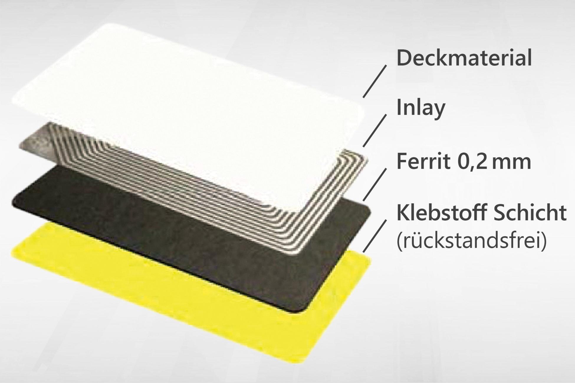 Zusammensetzung der NFC Smartphone Sticker